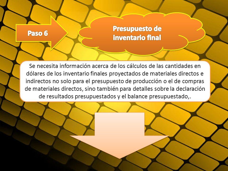 Se necesita información acerca de los cálculos de las cantidades en dólares de los inventario finales proyectados de materiales directos e indirectos