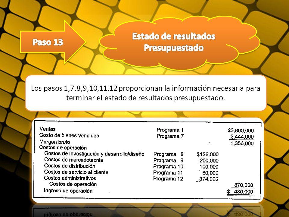 Los pasos 1,7,8,9,10,11,12 proporcionan la información necesaria para terminar el estado de resultados presupuestado.