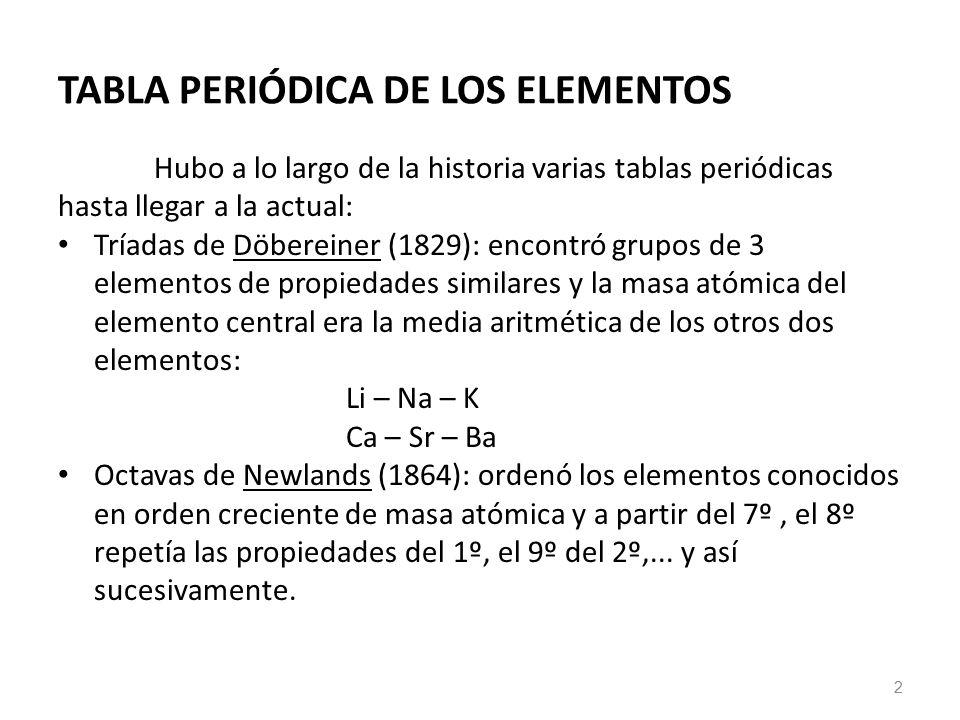 Tabla peridica tema 6 1 tabla peridica de los elementos hubo a 2 tabla peridica urtaz Image collections