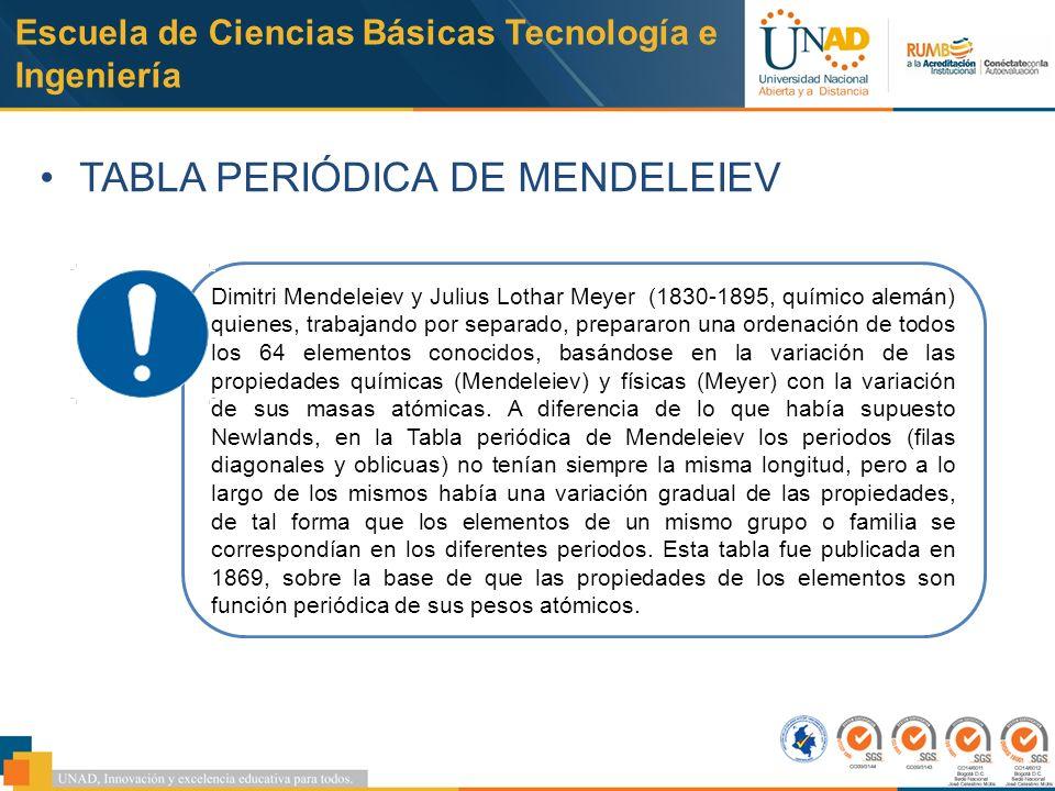 dimitri mendeleiev y julius lothar meyer 1830 1895 qumico alemn quienes - Tabla Periodica Julius Lothar Meyer