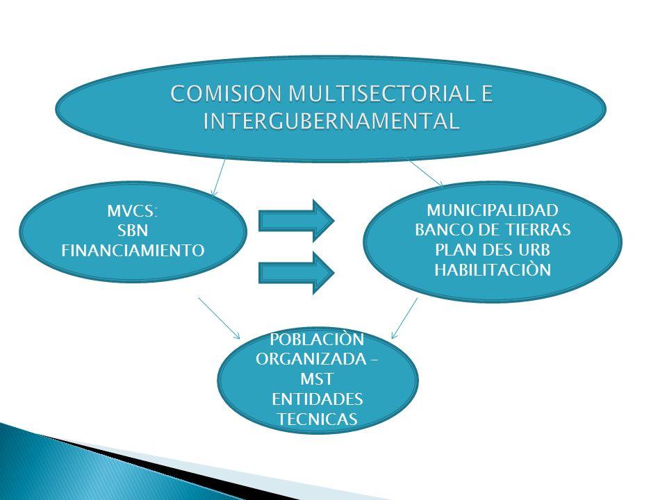 MVCS: SBN FINANCIAMIENTO POBLACIÒN ORGANIZADA – MST ENTIDADES TECNICAS MUNICIPALIDAD BANCO DE TIERRAS PLAN DES URB HABILITACIÒN