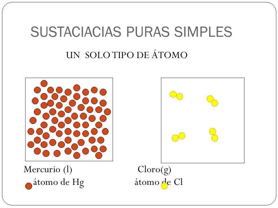 Resultado de imagen de sustancias puras simples