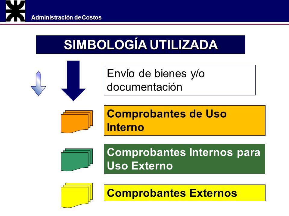 Administración de Costos SIMBOLOGÍA UTILIZADA Envío de bienes y/o documentación Comprobantes de Uso Interno Comprobantes Internos para Uso Externo Comprobantes Externos