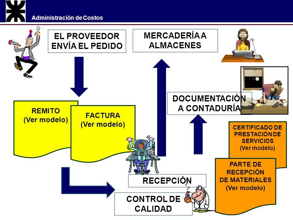 Administración de Costos EL PROVEEDOR ENVÍA EL PEDIDO REMITO (Ver modelo) FACTURA (Ver modelo) RECEPCIÓN CERTIFICADO DE PRESTACIÓN DE SERVICIOS (Ver modelo) PARTE DE RECEPCIÓN DE MATERIALES (Ver modelo) CONTROL DE CALIDAD MERCADERÍA A ALMACENES DOCUMENTACIÓN A CONTADURÍA