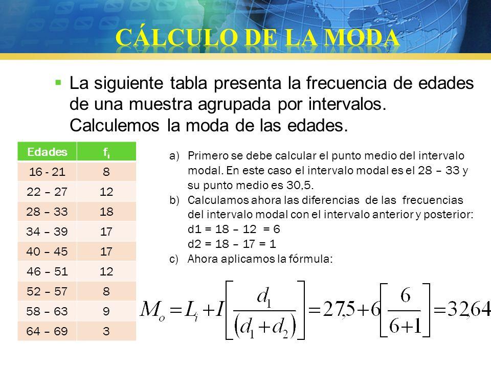  Si los datos están agrupados, entonces la moda es el punto medio del intervalo que registra la mayor frecuencia, a lo que llamamos intervalo modal.