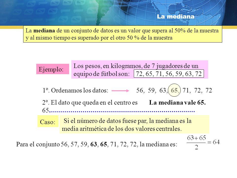 Mediana La mediana, a diferencia de la media no busca el valor central del recorrido de la variable según la cantidad de observaciones, sino que busca determinar el valor que tiene aquella observación que divide la cantidad de observaciones en dos mitades iguales.
