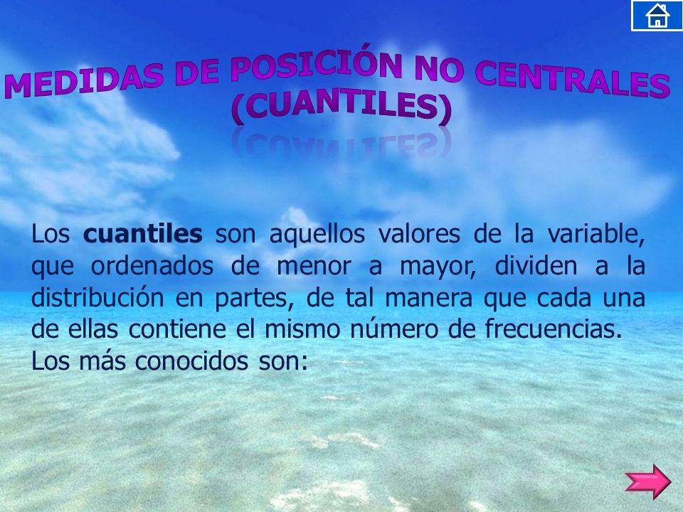 Los cuantiles son aquellos valores de la variable, que ordenados de menor a mayor, dividen a la distribución en partes, de tal manera que cada una de