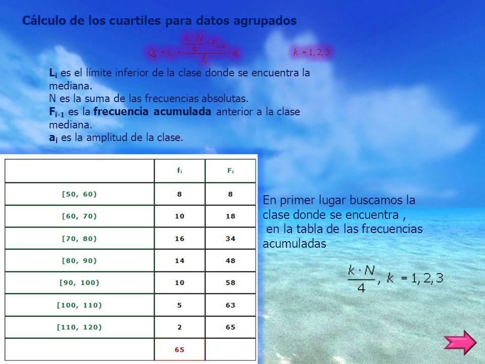 L i es el límite inferior de la clase donde se encuentra la mediana. N es la suma de las frecuencias absolutas. F i-1 es la frecuencia acumulada anter