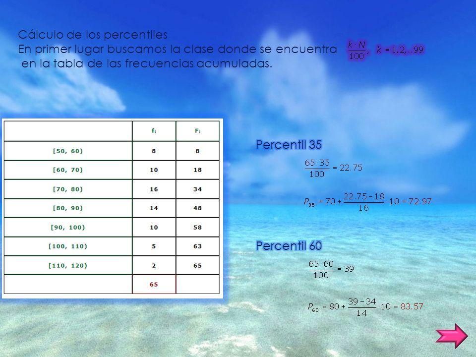 Cálculo de los percentiles En primer lugar buscamos la clase donde se encuentra en la tabla de las frecuencias acumuladas.