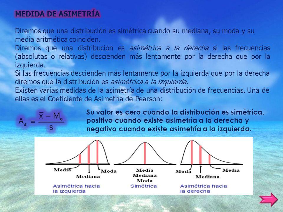 Su valor es cero cuando la distribución es simétrica, positivo cuando existe asimetría a la derecha y negativo cuando existe asimetría a la izquierda.