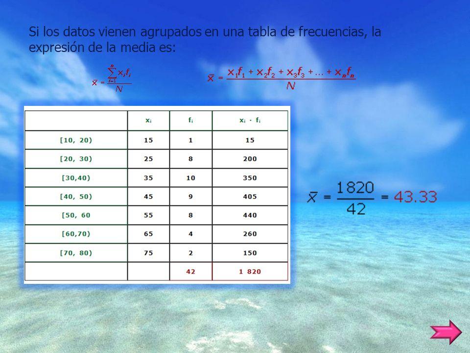 Si los datos vienen agrupados en una tabla de frecuencias, la expresión de la media es: