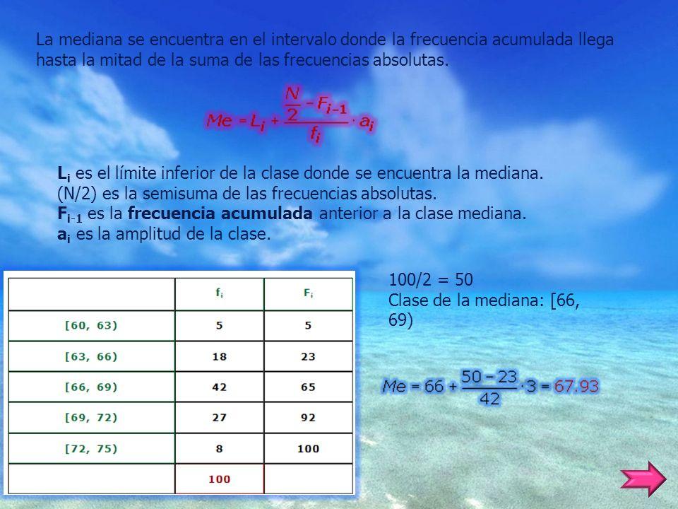 La mediana se encuentra en el intervalo donde la frecuencia acumulada llega hasta la mitad de la suma de las frecuencias absolutas. L i es el límite i