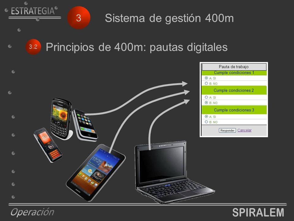 Cumple condiciones 1 Cumple condiciones 2 Cumple condiciones 3 Pauta de trabajo 3 Sistema de gestión 400m 3.2 Principios de 400m: pautas digitales