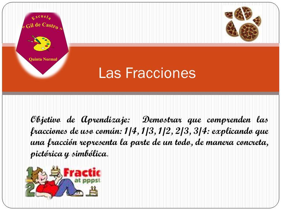Objetivo de Aprendizaje: Demostrar que comprenden las fracciones de uso común: 1/4, 1/3, 1/2, 2/3, 3/4: explicando que una fracción representa la parte de un todo, de manera concreta, pictórica y simbólica.