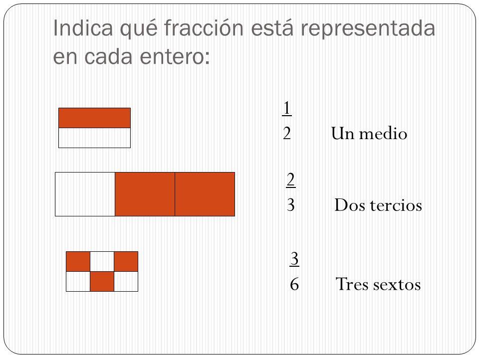 Indica qué fracción está representada en cada entero: 1 2 Un medio 2 3 Dos tercios 3 6 Tres sextos