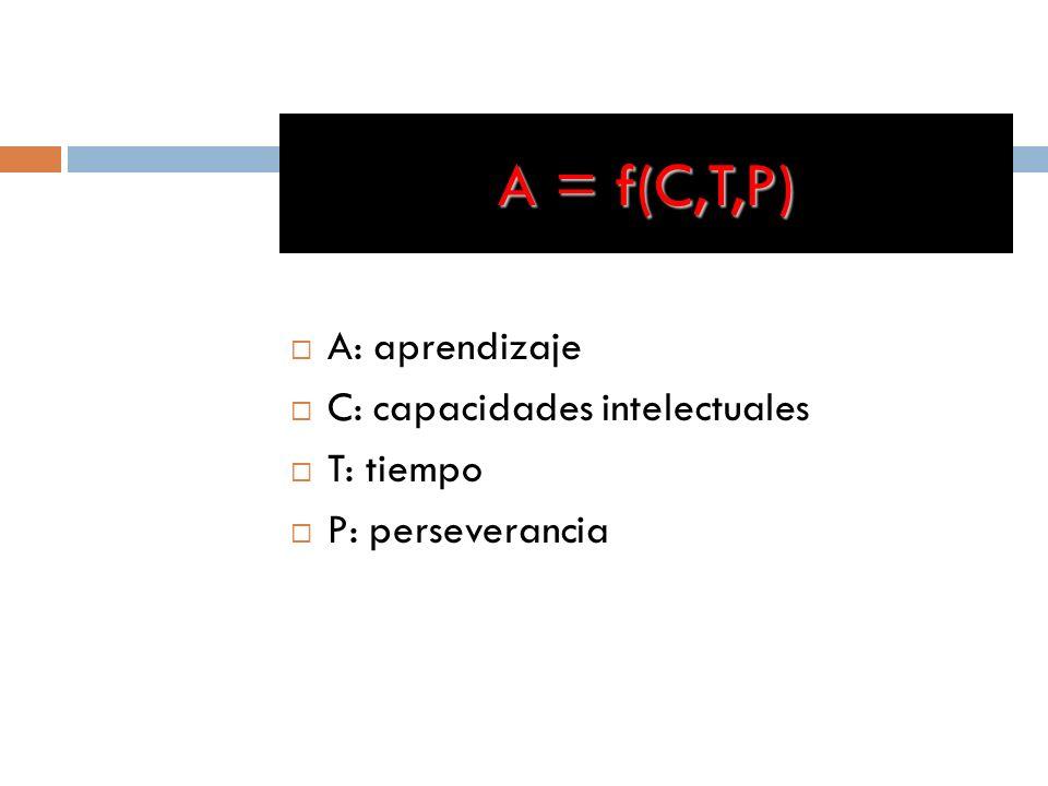 A = f(C,T,P)  A: aprendizaje  C: capacidades intelectuales  T: tiempo  P: perseverancia