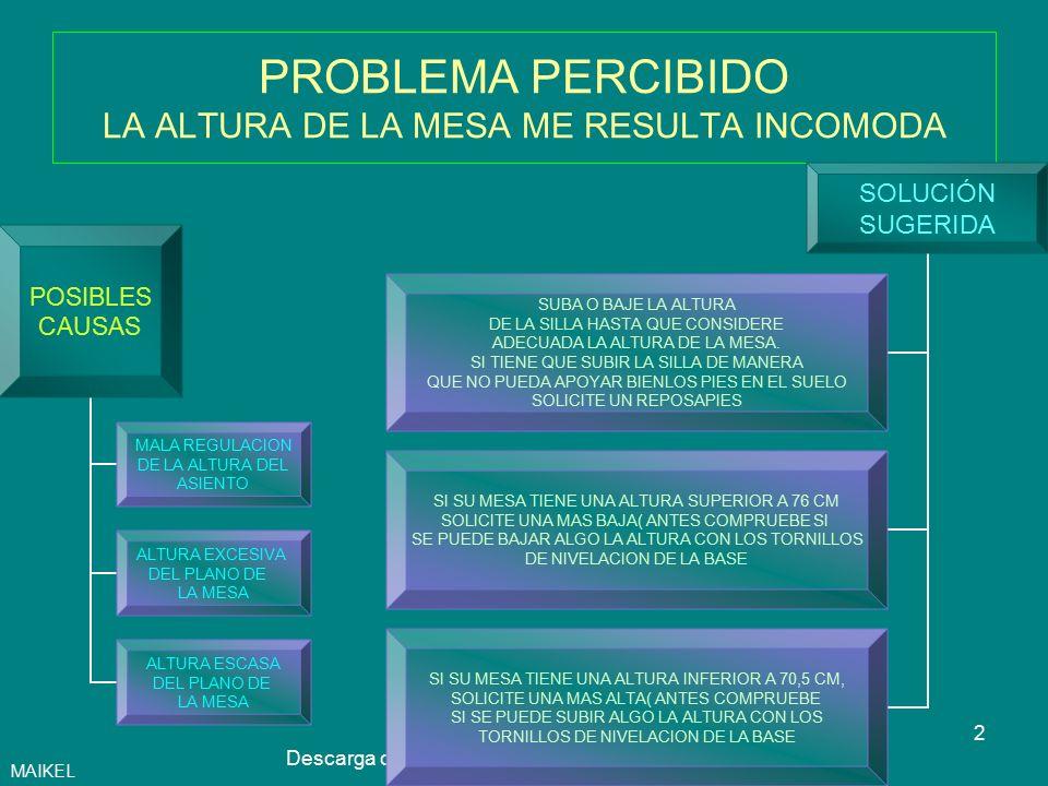 13Autor: Maikel Descarga ofrecida por: www.prevention-world.com PROBLEMA PERCIBIDO TENGO FOCOS DE LUZ QUE PROVOCAN REFLEJOS O DESLUMBRAMIENTOS POSIBLES CAUSAS MALA COLOCACION DE LA MESA LUCES DIRECTAS SOLUCION SUGERIDA SOLICITE QUE LE COLOQUEN PERSIANAS EN LAS VENTANAS O PANTALLAS DIFUSORAS EN LAS LUCES DEL TECHO SI ES POSIBLE,CAMBIE LA COLOCACION DE LA MESA ANALICE SI PUEDE COLOCAR EL ORDENADOR EN OTRA PARTE DE LA MESA, PERO SIEMPRE QUE EN LA NUEVA UBICACIÓN TRABAJE SIN POSTURAS FORZADAS MAIKEL