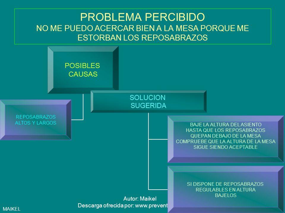 6Autor: Maikel Descarga ofrecida por: www.prevention-world.com PROBLEMA PERCIBIDO NO ME GUSTA LA FORMA DEL RESPALDO POSIBLES CAUSAS MALA REGULACION DE LA ALTURA O INCLINACION DEL RESPALDO SOLUCION SUGERIDA AJUSTE LA ALTURA Y/O INCLINACION DEL RESPALDO MAIKEL