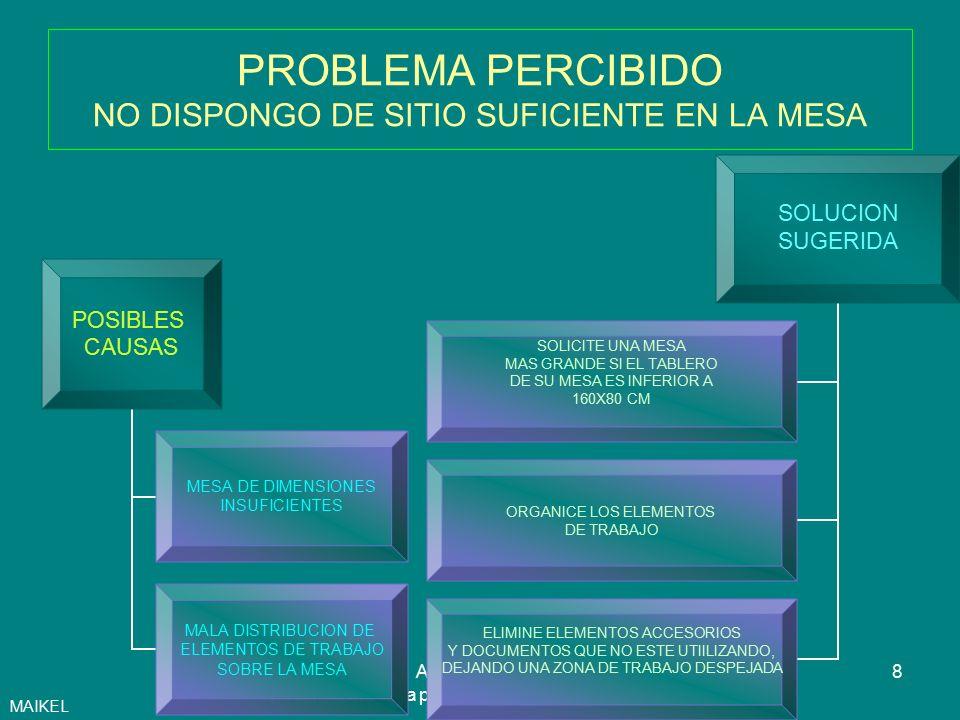 9Autor: Maikel Descarga ofrecida por: www.prevention-world.com PROBLEMA PERCIBIDO TRABAJO CON EL ORDENADOR DE LADO POSIBLES CAUSAS MALA UBICACIÓN DEL ORDENADOR SOLUCION SUGERIDA COLOQUE EL ORDENADOR EN UNA ZONA DE LA MESA DE MANERA QUE PUEDA ESTAR FRENTE A EL.