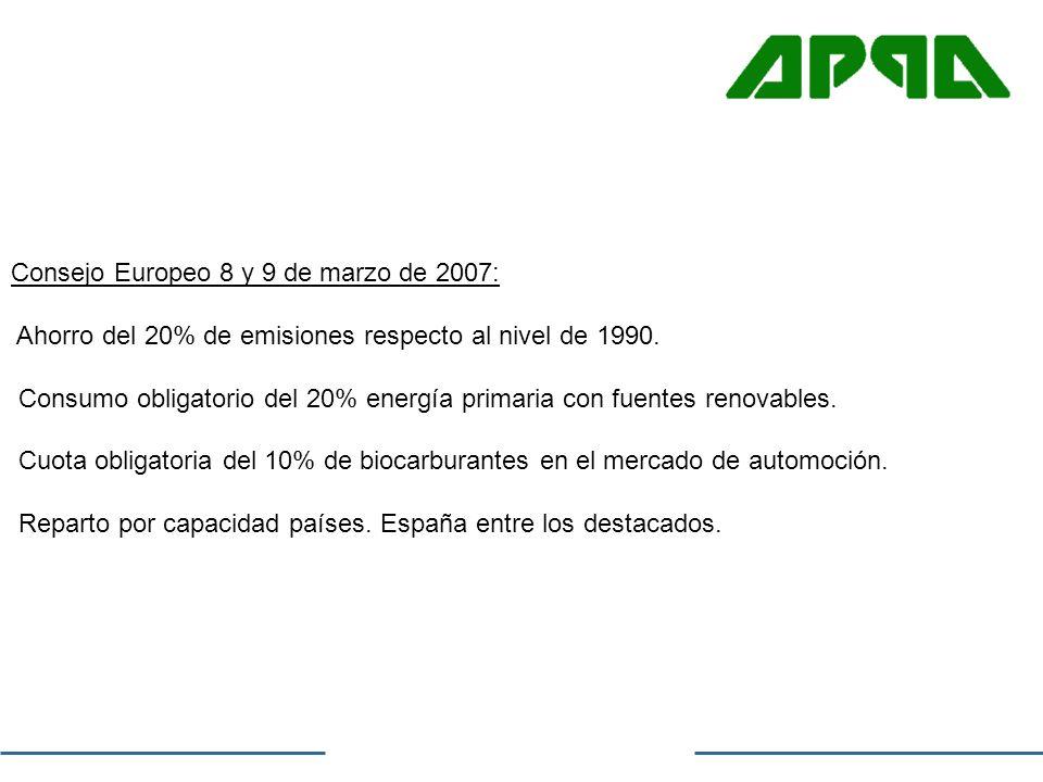 La Rentabilidad actual en el nuevo marco legal. JOSÉ MARÍA GONZÁLEZ ...