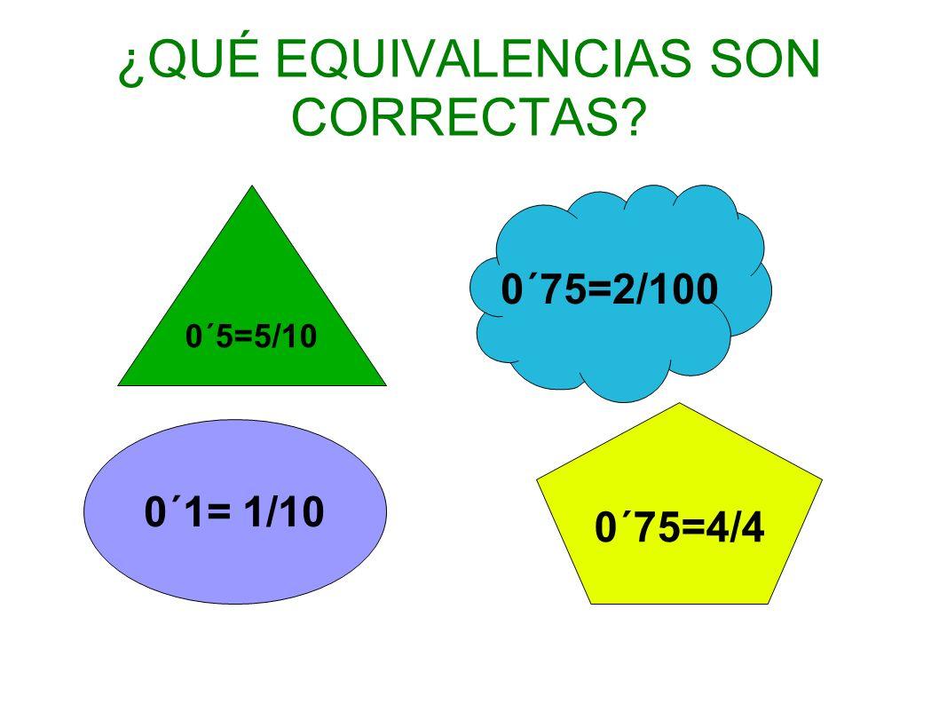 ¿QUÉ EQUIVALENCIAS SON CORRECTAS 0´1= 1/10 0´75=4/4 0´5=5/10 0´75=2/100