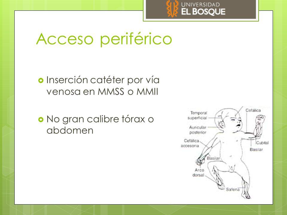 Acceso periférico central  Catéter larga duración, Silicona de inserción periférica.