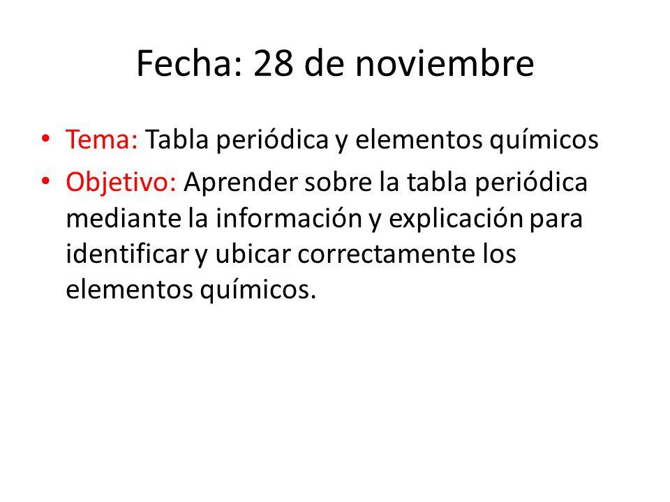 Fecha 28 de noviembre tema tabla peridica y elementos qumicos 1 fecha 28 de noviembre tema tabla peridica y elementos qumicos objetivo aprender sobre la tabla peridica mediante la informacin y explicacin para urtaz Images