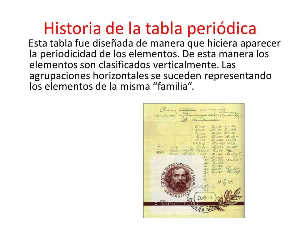 Fecha 28 de noviembre tema tabla peridica y elementos qumicos historia de la tabla peridica esta tabla fue diseada de manera que hiciera aparecer la periodicidad urtaz Image collections
