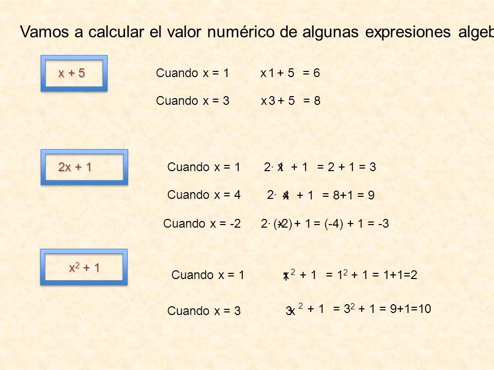 x + 5 Cuando x = 1x+ 5 = 6 1 Cuando x = 3x+ 5 = 8 3 Cuando x = 1 x+ 1 = 2 + 1 = 3 1 Cuando x = 4 x+ 1 = 8+1 = 9 4 Cuando x = -2x+ 1 = (-4) + 1 = -3 (-2) 2x + 1 2· Vamos a calcular el valor numérico de algunas expresiones algebraicas.