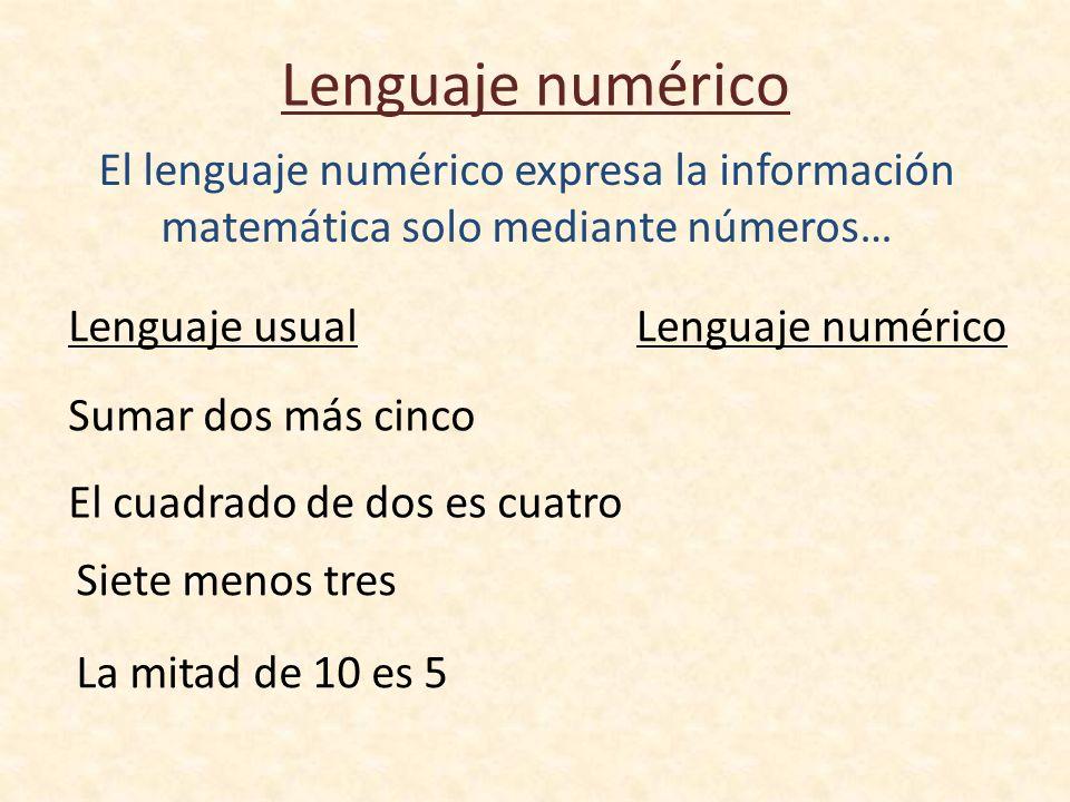 Lenguaje numérico El lenguaje numérico expresa la información matemática solo mediante números… Lenguaje usualLenguaje numérico Sumar dos más cinco El cuadrado de dos es cuatro Siete menos tres La mitad de 10 es 5