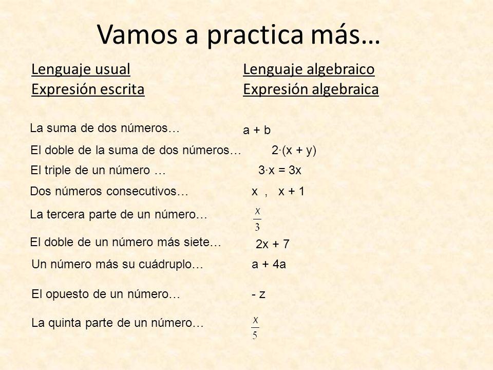Vamos a practica más… Lenguaje usual Expresión escrita Lenguaje algebraico Expresión algebraica La suma de dos números… a + b El doble de la suma de dos números… 2·(x + y) El triple de un número … 3·x = 3x Dos números consecutivos… x, x + 1 La tercera parte de un número… El doble de un número más siete… 2x + 7 Un número más su cuádruplo… a + 4a El opuesto de un número… - z La quinta parte de un número…