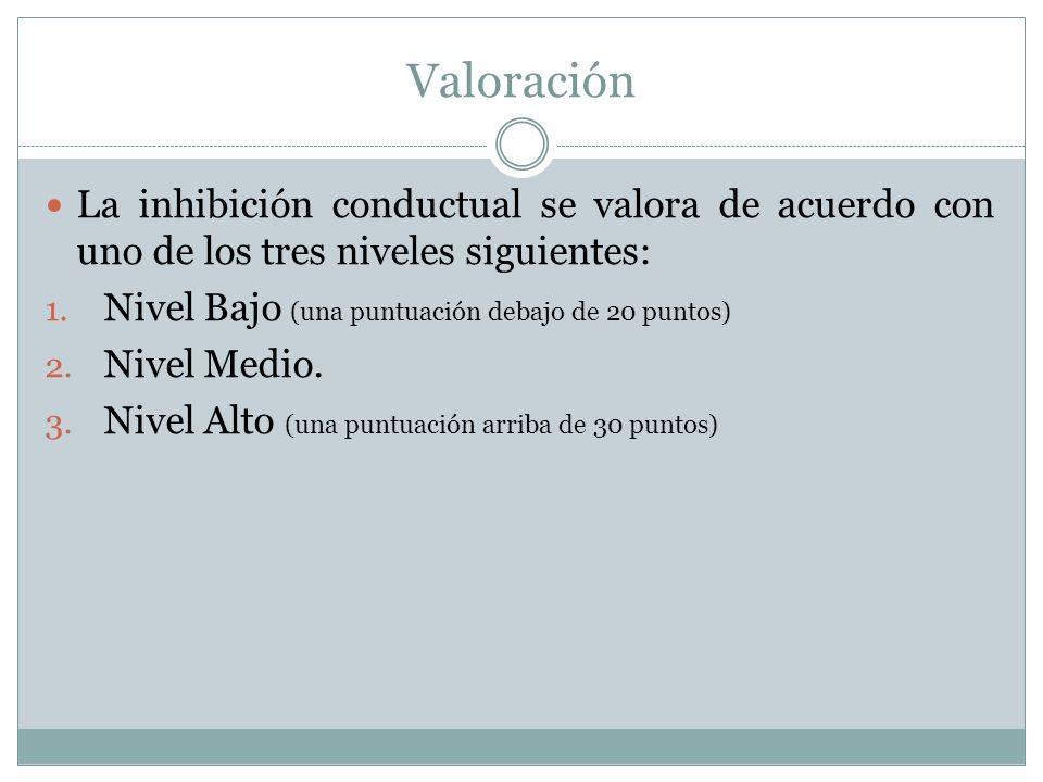 Valoración La inhibición conductual se valora de acuerdo con uno de los tres niveles siguientes: 1.