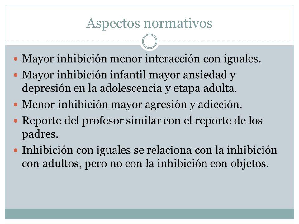 Aspectos normativos Mayor inhibición menor interacción con iguales.