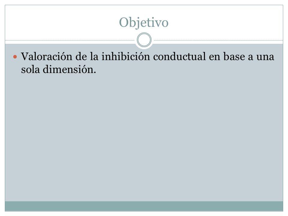 Objetivo Valoración de la inhibición conductual en base a una sola dimensión.