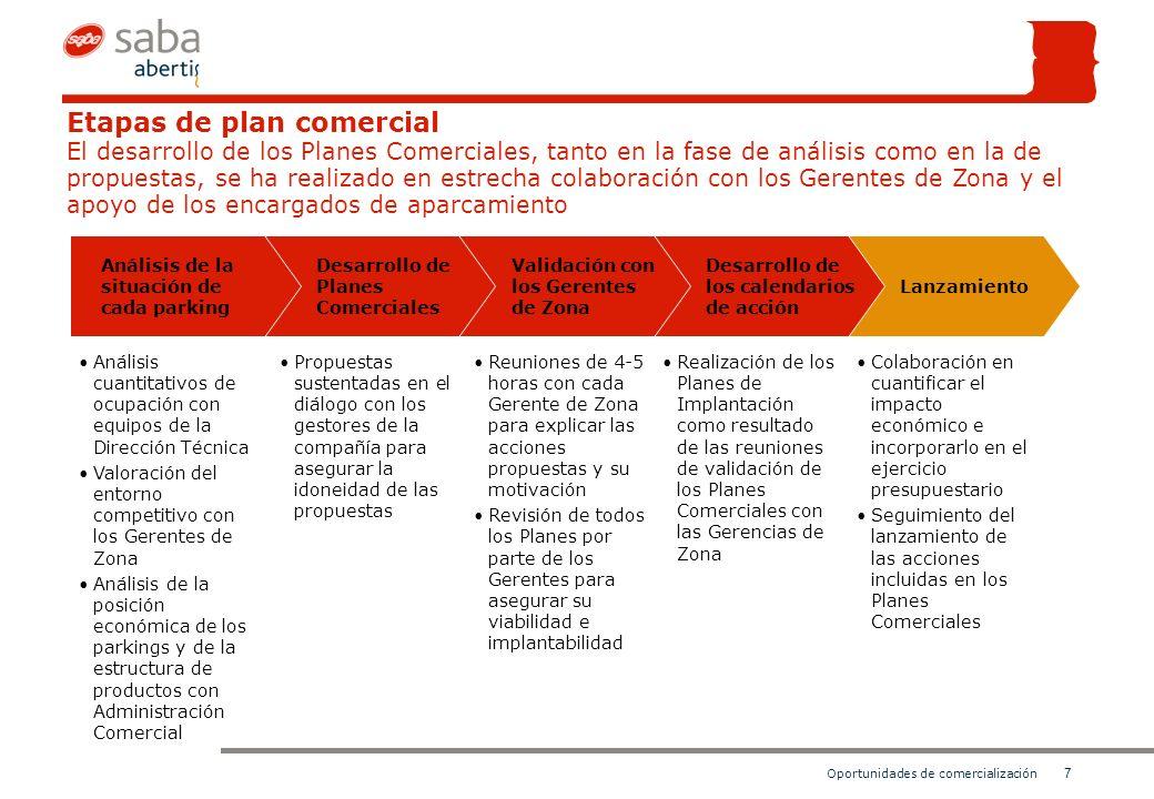 7 Oportunidades de comercialización Etapas de plan comercial El desarrollo de los Planes Comerciales, tanto en la fase de análisis como en la de propuestas, se ha realizado en estrecha colaboración con los Gerentes de Zona y el apoyo de los encargados de aparcamiento Lanzamiento Desarrollo de los calendarios de acción Validación con los Gerentes de Zona Desarrollo de Planes Comerciales Análisis de la situación de cada parking Análisis cuantitativos de ocupación con equipos de la Dirección Técnica Valoración del entorno competitivo con los Gerentes de Zona Análisis de la posición económica de los parkings y de la estructura de productos con Administración Comercial Reuniones de 4-5 horas con cada Gerente de Zona para explicar las acciones propuestas y su motivación Revisión de todos los Planes por parte de los Gerentes para asegurar su viabilidad e implantabilidad Propuestas sustentadas en el diálogo con los gestores de la compañía para asegurar la idoneidad de las propuestas Realización de los Planes de Implantación como resultado de las reuniones de validación de los Planes Comerciales con las Gerencias de Zona Colaboración en cuantificar el impacto económico e incorporarlo en el ejercicio presupuestario Seguimiento del lanzamiento de las acciones incluidas en los Planes Comerciales