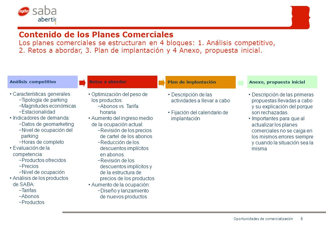 8 Oportunidades de comercialización Contenido de los Planes Comerciales Los planes comerciales se estructuran en 4 bloques: 1.