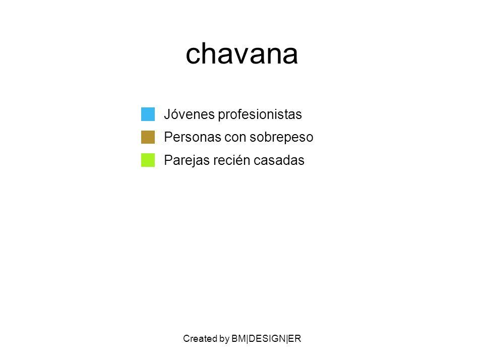 Created by BM|DESIGN|ER chavana Jóvenes profesionistas Personas con sobrepeso Parejas recién casadas