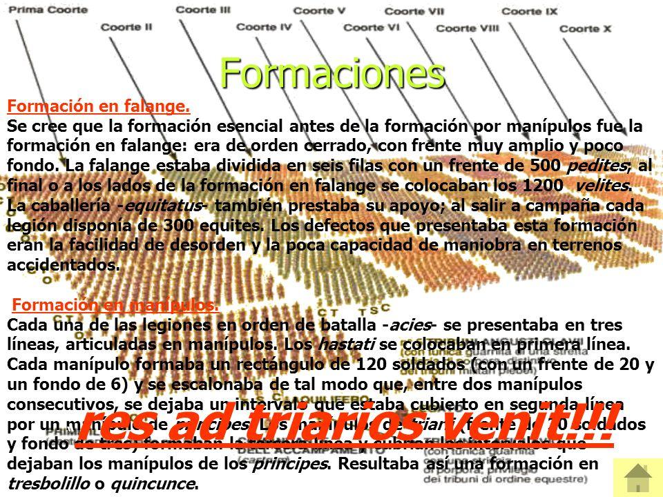 Formaciones Formación en falange.