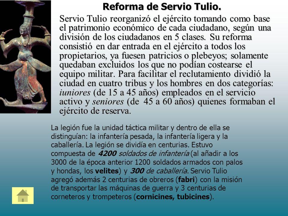 Reforma de Servio Tulio.