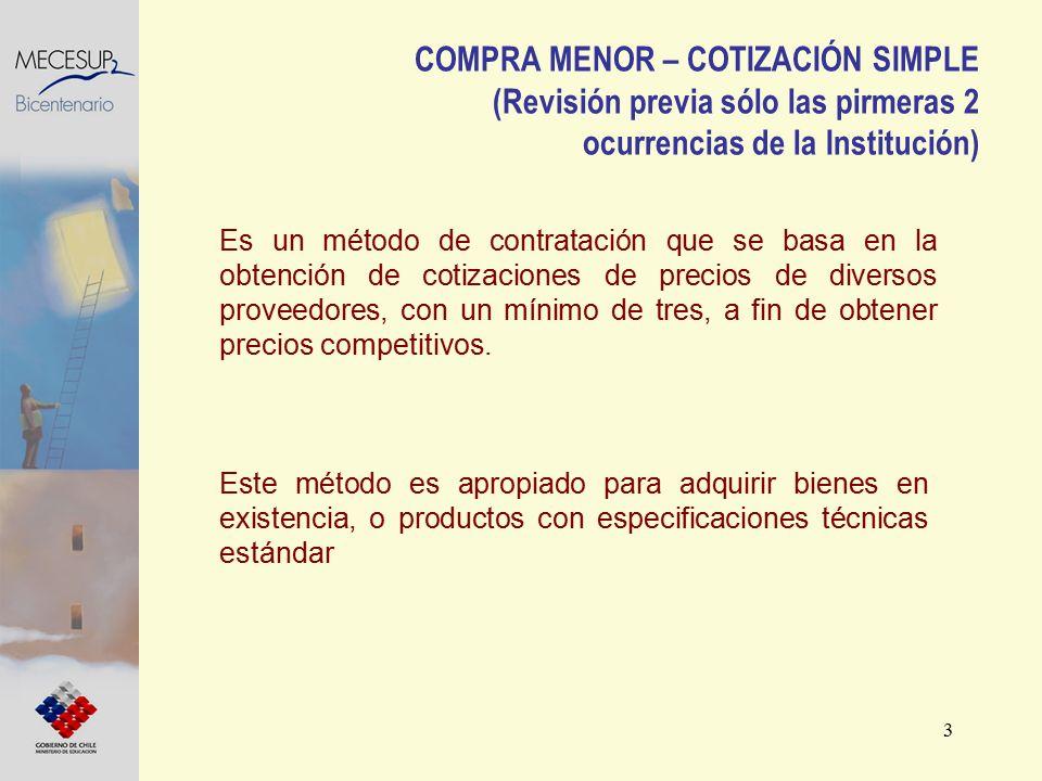 3 COMPRA MENOR – COTIZACIÓN SIMPLE (Revisión previa sólo las pirmeras 2 ocurrencias de la Institución) Es un método de contratación que se basa en la obtención de cotizaciones de precios de diversos proveedores, con un mínimo de tres, a fin de obtener precios competitivos.