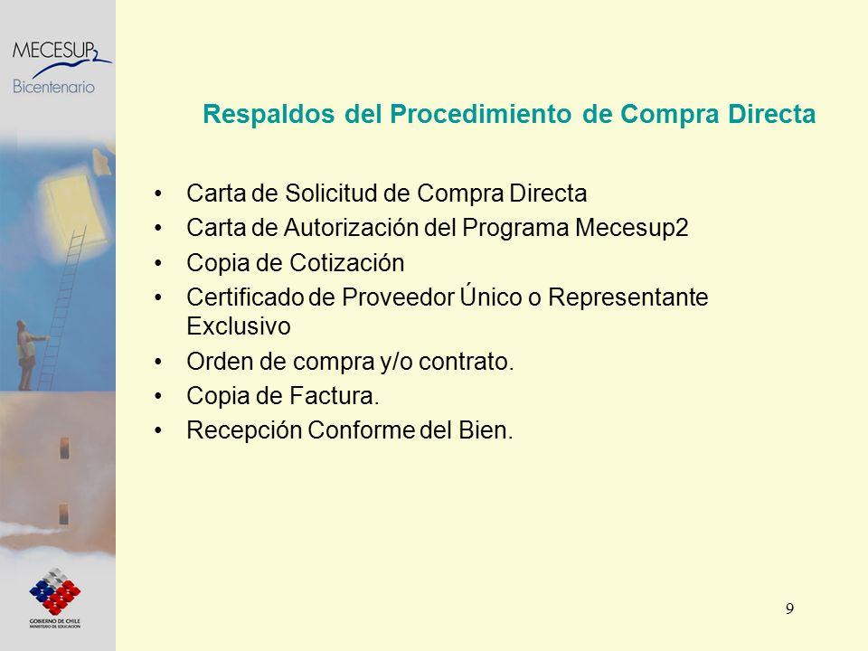 9 Respaldos del Procedimiento de Compra Directa Carta de Solicitud de Compra Directa Carta de Autorización del Programa Mecesup2 Copia de Cotización Certificado de Proveedor Único o Representante Exclusivo Orden de compra y/o contrato.