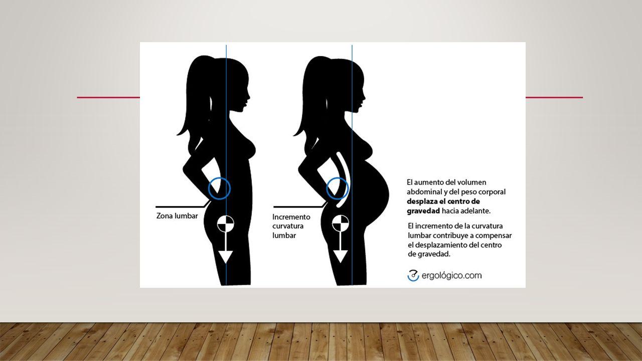CONSECUENCIAS DE UNA MALA HIGIENE POSTURAL Dolor de espalda: cuello, lumbares.