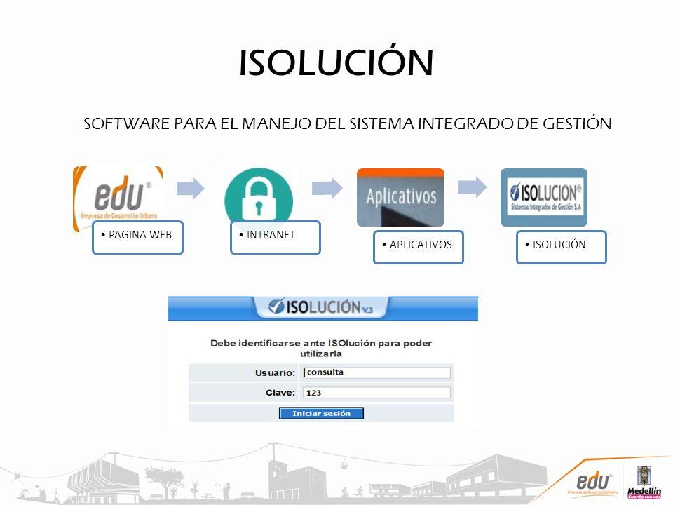 ISOLUCIÓN PAGINA WEBINTRANETAPLICATIVOSISOLUCIÓN SOFTWARE PARA EL MANEJO DEL SISTEMA INTEGRADO DE GESTIÓN