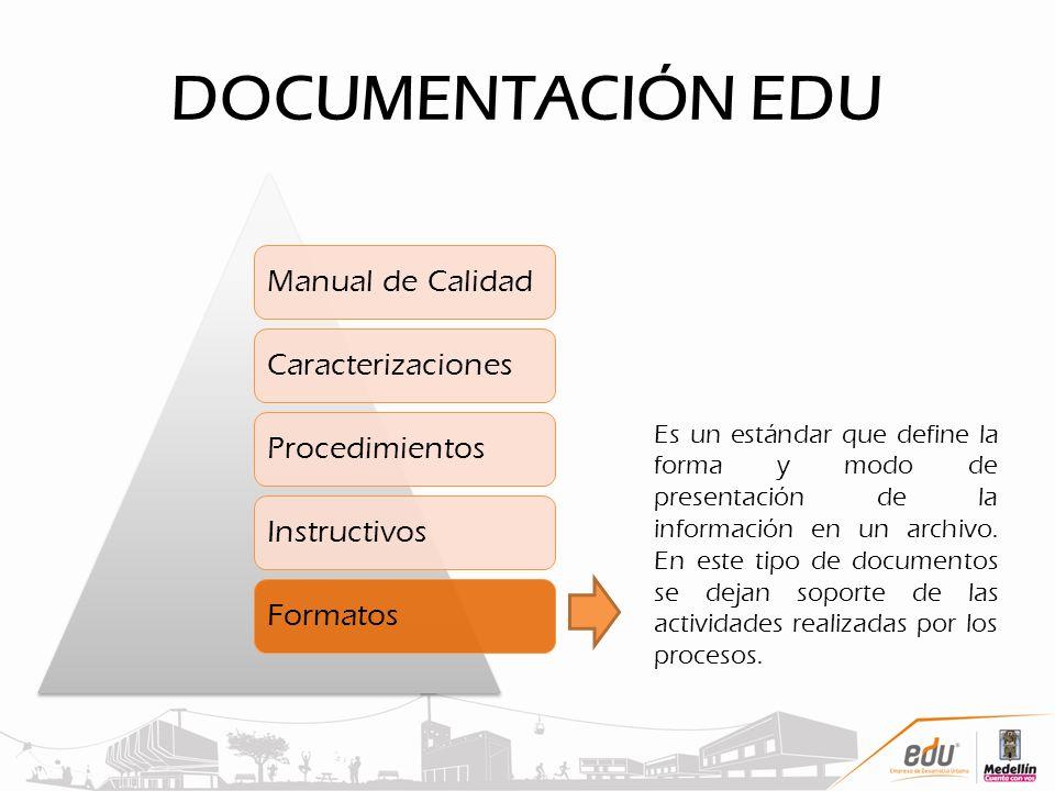 DOCUMENTACIÓN EDU Manual de CalidadCaracterizacionesProcedimientosInstructivosFormatos Es un estándar que define la forma y modo de presentación de la