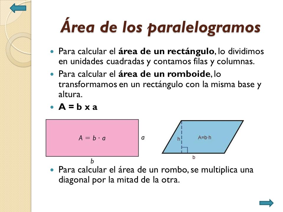 Área de los paralelogramos Para calcular el área de un rectángulo, lo dividimos en unidades cuadradas y contamos filas y columnas.