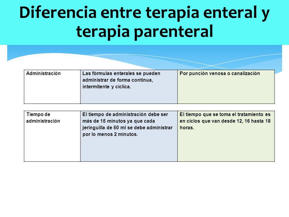 Procedimiento de la terapia enteral Diferencia entre terapia enteral y terapia parenteral AdministraciónLas fórmulas enterales se pueden administrar de forma continua, intermitente y cíclica.