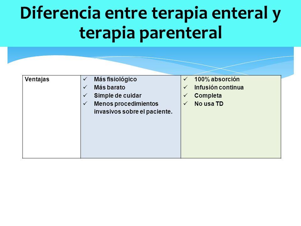 Procedimiento de la terapia enteral Diferencia entre terapia enteral y terapia parenteral Ventajas Más fisiológico Más barato Simple de cuidar Menos procedimientos invasivos sobre el paciente.