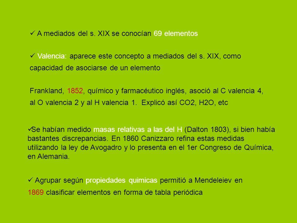 agrupar segn propiedades quimicas permiti a mendeleiev en 1869 clasificar elementos en forma de tabla peridica - Tabla Periodica De Los Elementos H2o