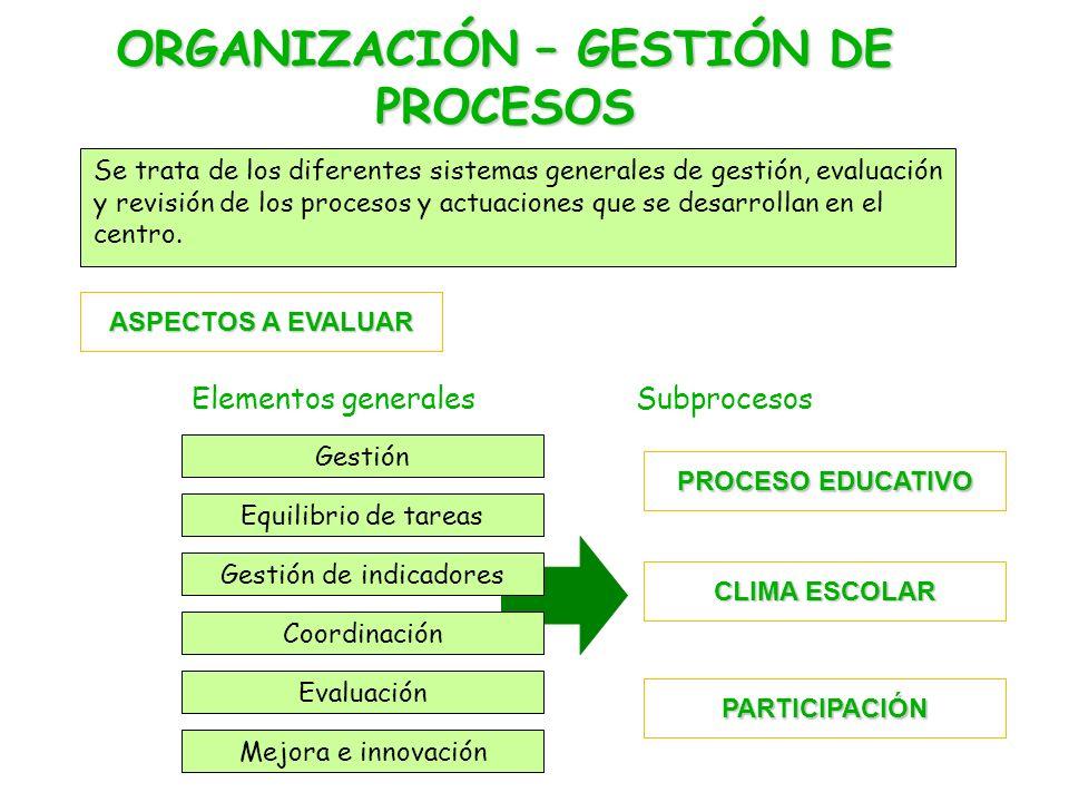 ORGANIZACIÓN – GESTIÓN DE PROCESOS Se trata de los diferentes sistemas generales de gestión, evaluación y revisión de los procesos y actuaciones que se desarrollan en el centro.