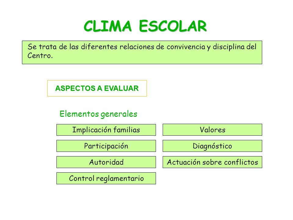 CLIMA ESCOLAR Se trata de las diferentes relaciones de convivencia y disciplina del Centro.
